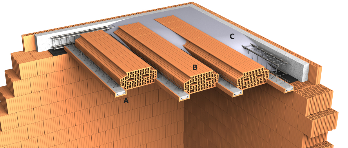 Schéma keramického  stropu