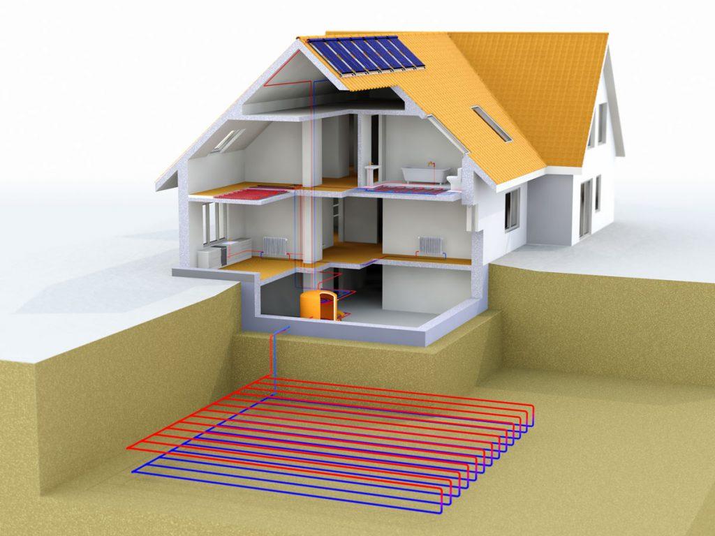 ukážka plošných kolektorov vzemi pri tepelnom čerpadle typu zem/voda