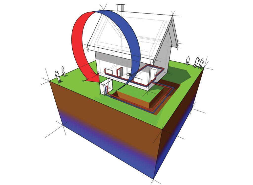 tepelné čerpadlo typu vzduch/voda