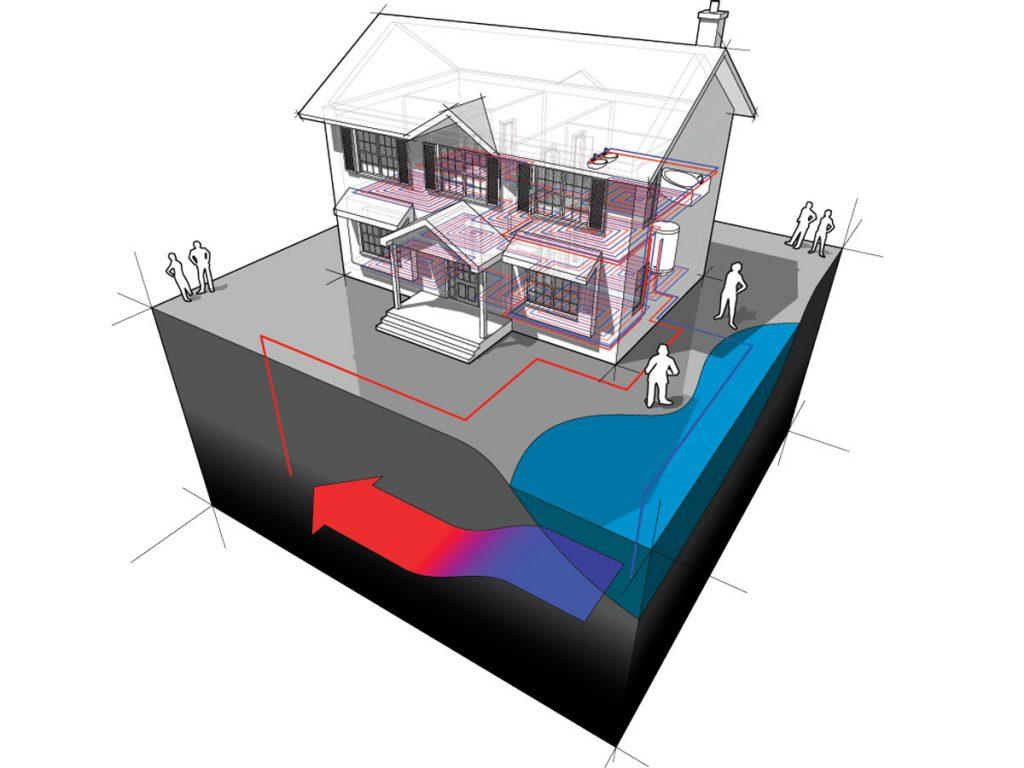 tepelné čerpadlo typu voda/voda