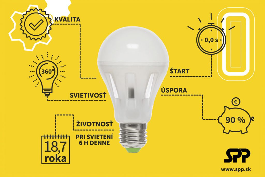 Crystal LED žiarovka