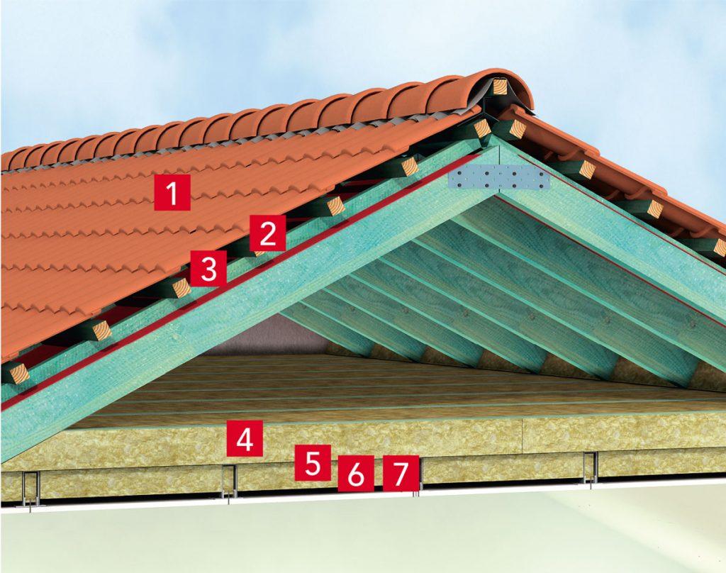 zateplenie podkrovného stropu na drevených väzníkoch