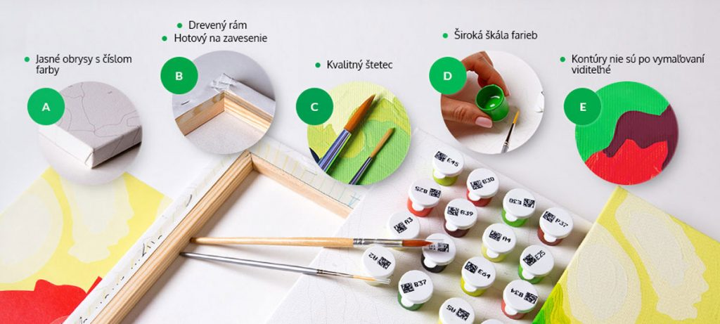 Maľovanie podľa čísel: príslušenstvo zložené zo štetcov, plátna a farieb