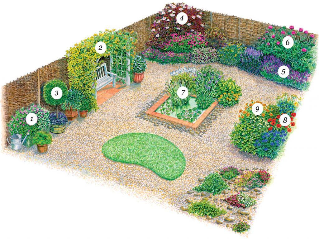 Zoznam rastlín na výsadbu romantickej záhrady s bylinkami a oddychovou zónou.