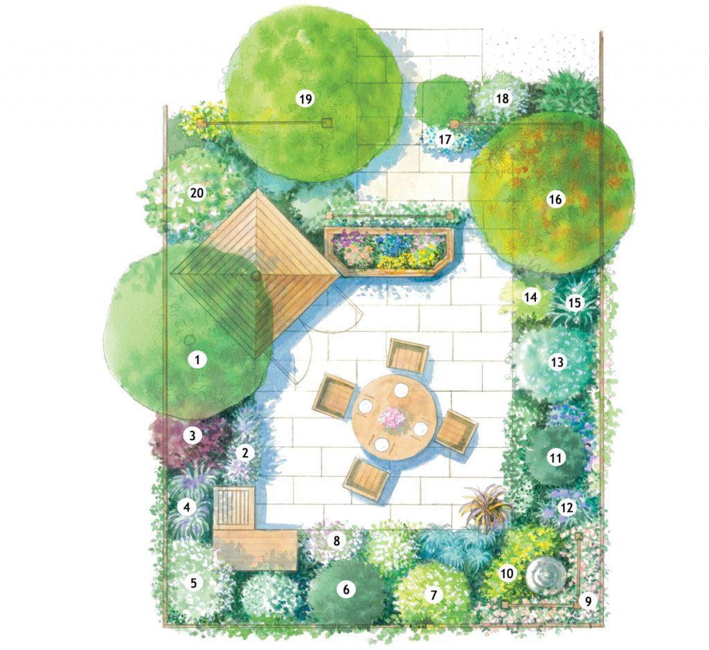 Záhrada s altánkom a terasou: rastliny vhodné na výsadbu