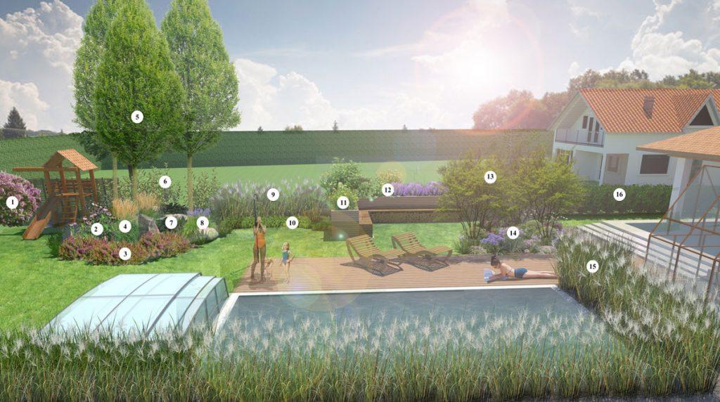 Dizajnérsky návrh záhrady s bazénom a výsadbou v okolí bazéna
