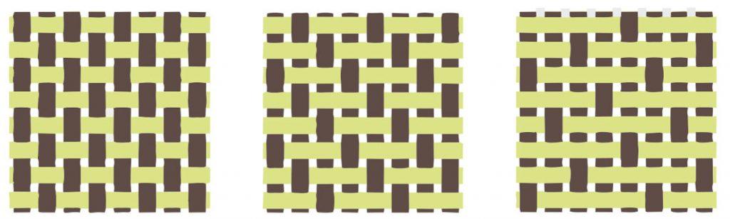 Druh textilných väzieb