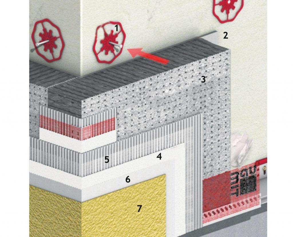 stavebné materiály vhodné na pasívny dom: Stavba zatepľovacieho systému Baumit open