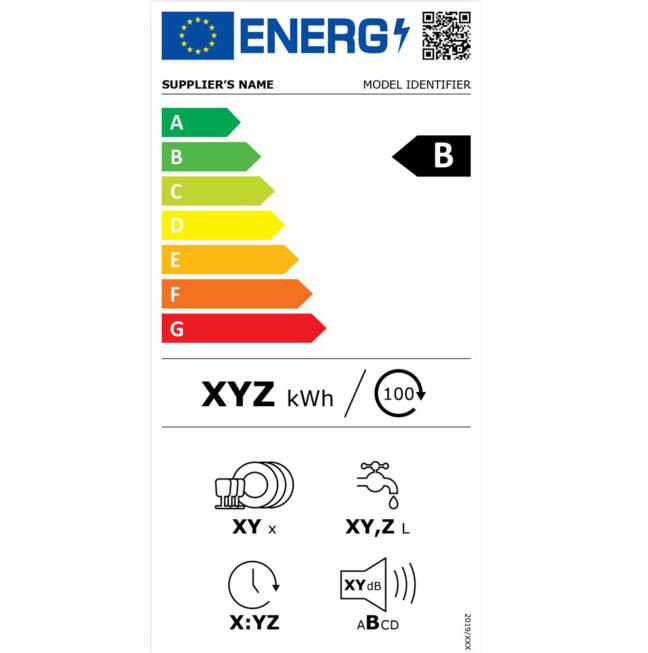 Šetrenie energií v domácnosti: nové značenie na energetických štítkoch spotrebičov