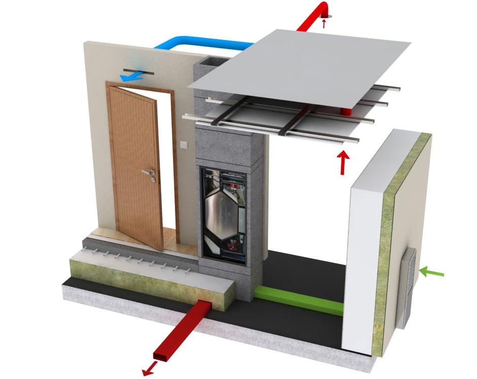Schema systemu KombiAir