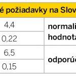 zmena pravidiel pre stavbu domu v roku 2021: Súčasné tepelnotechnické požiadavky na Slovensku – obvodová stena