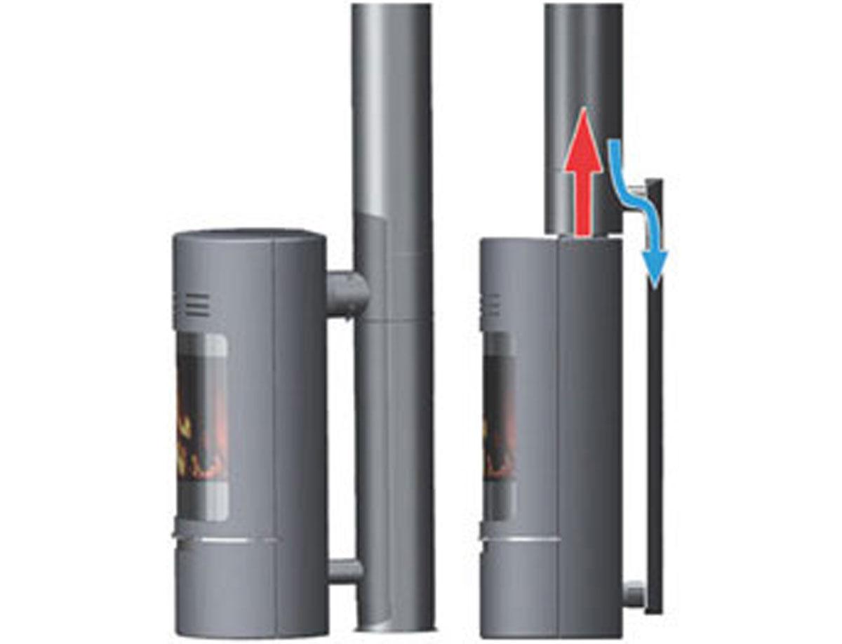 schiedel-kominovy-system
