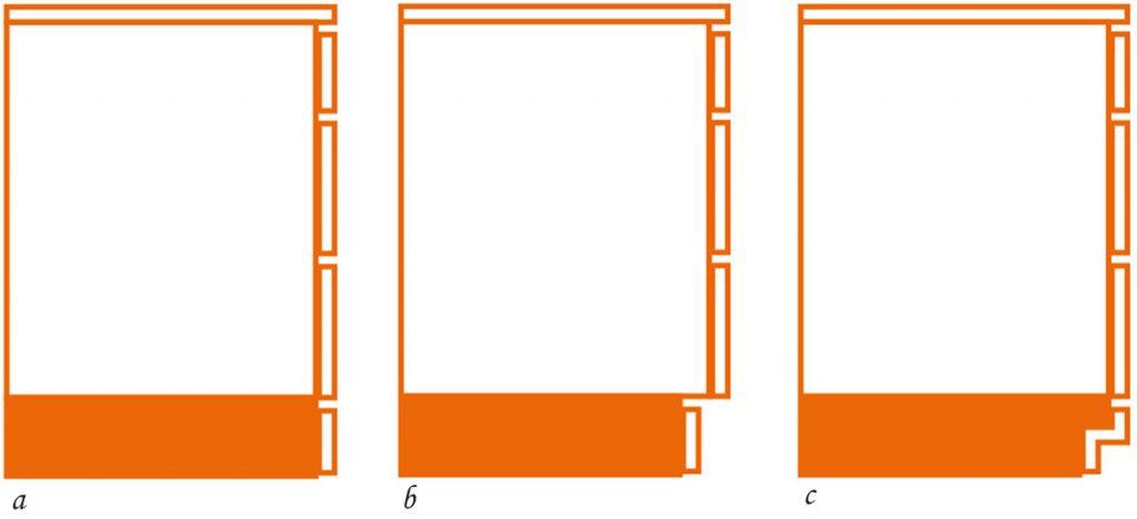 tri rôzne druhy soklových konštrukcií